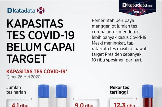 Tes Spesimen Covid-19