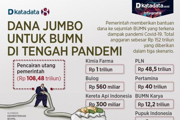 Dana Jumbo BUMN_Revisi