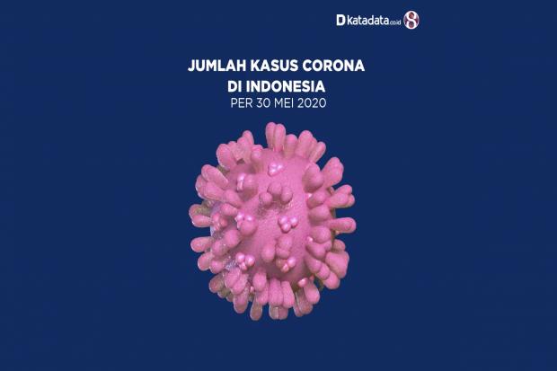 Data Kasus Corona di Indonesia per 30 Mei 2020