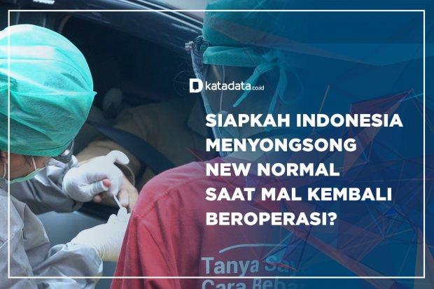 Siapkah Indonesia Menyongsong New Normal saat Mal Kembali Beroperasi?