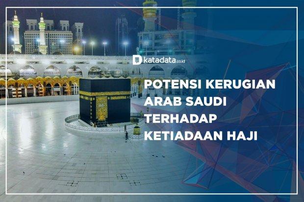 Portensi Kerugian Arab Saudi Terhadap Ketiadaan Haji