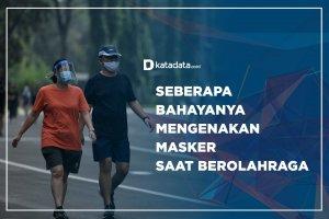 Seberapa Bahayanya Mengenakan Masker Saat Berolahraga?