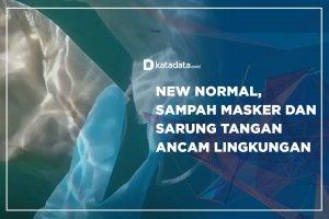 New Normal, Sampah Masker dan Sarung Tangan Ancam Lingkungan