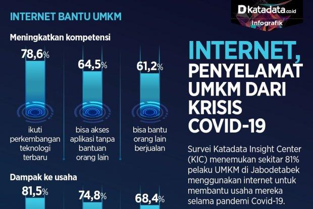 internet penyelamat umkm