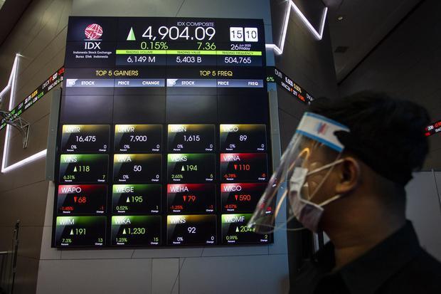 bursa efek indonesia, bursa, saham, pasar modal
