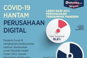 Covid-19 Hantam Perusahaan Digital
