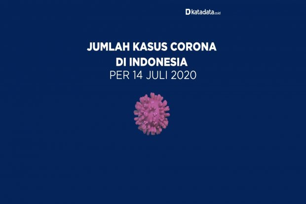 Data Corona di Indonesia per 14 Juli 2020