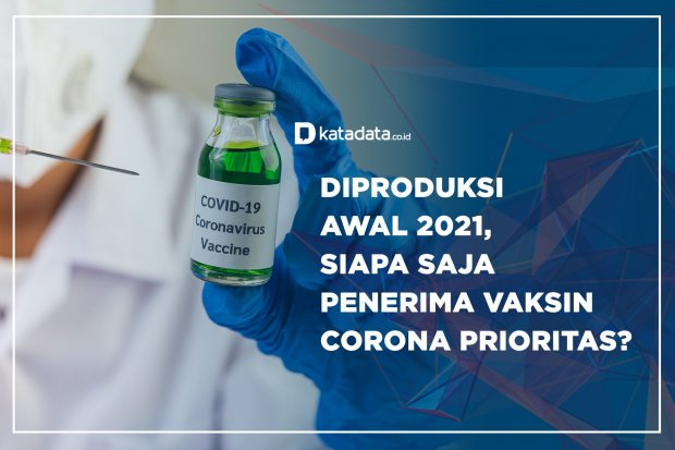 Diproduksi Awal 2021, Siapa Saja Penerima Vaksin Corona Prioritas?