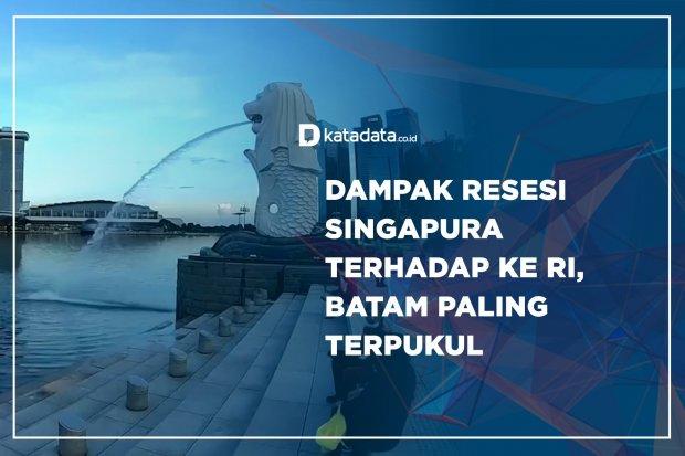 Dampak Resesi Singapura Terhadap ke RI, Batam Paling Terpukul ?