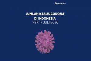Data Kasus Corona di Indonesia per 17 Juli 2020