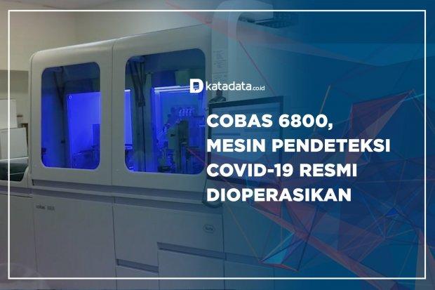 Cobas 6800, Mesin Pendeteksi Covid-19 Resmi Dioperasikan