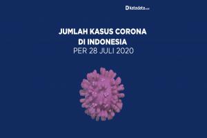 Data Kasus Corona di Indonesia per 28 Juli 2020