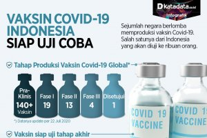 Cover_Vaksin Covid-19 Indonesia
