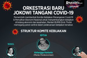 Komite penanganan covid_rev