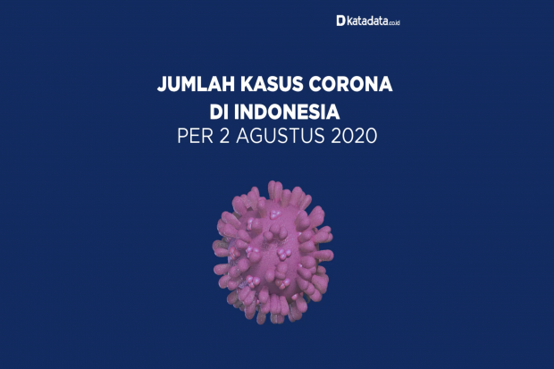 Data Kasus Corona di Indonesia per 2 Agustus 2020
