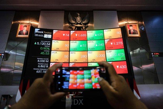 Pergerakan Indek Harga Saham Gabungan (IHSG) di Bursa Efek Indonesia, Jakarta, Rabu (5/8/2020). Indeks Harga Saham Gabungan (IHSG) menutup perdagangan sesi pertama pada Rabu (5/8/2020) dengan penguatan tipis, setelah sejak pagi bergerak flip-flop alias be