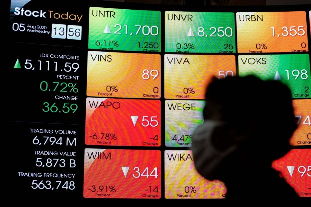 Ihsg, bursa, bank sentral, kebijakan bank sentral, psbb, saham
