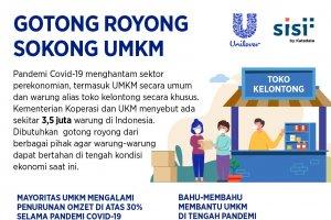 Gotong Royong Sokong UMKM