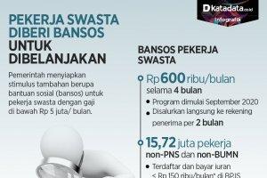 Bansos pekerja swasta