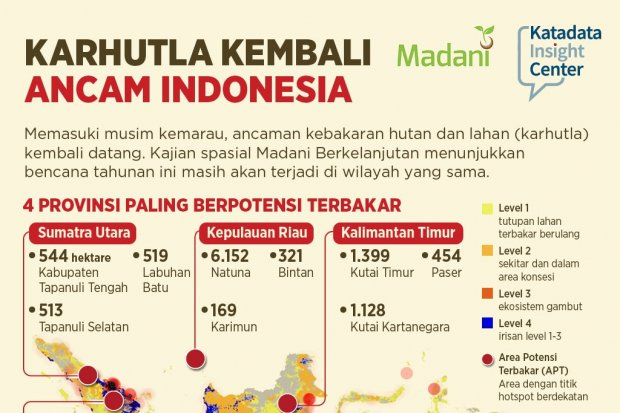 Karhutla Kembali Ancam Indonesia