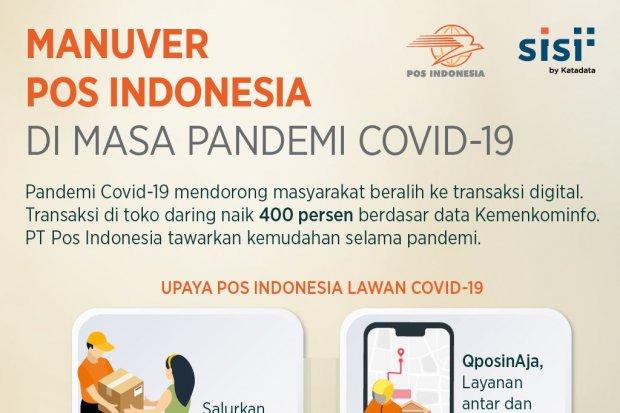 Manuver POS Indonesia