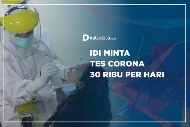 IDI Minta Tes Corona 30 Ribu per Hari
