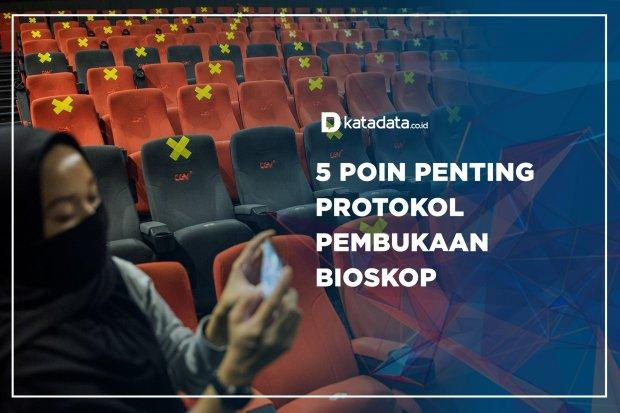5 Poin Penting Protokol Pembukaan Bioskop