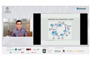 SAFE Forum 2020 : Sustainable Economic Recovery in Indonesia: Opportunities and Challenges
