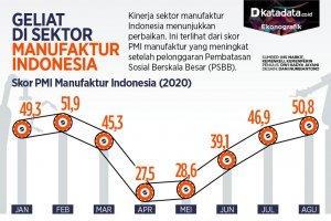Geliat manufaktur Indonesia