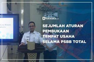 Sejumlah Aturan Pembukaan Tempat Usaha Selama PSBB Total