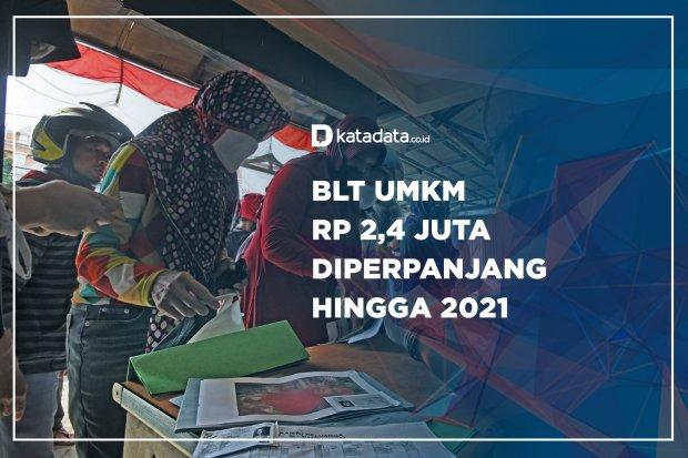 BLT UMKM RP 2,4 Juta Diperpanjang Hingga 2021
