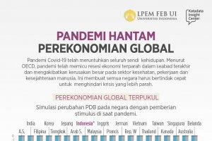 Pandemi Hantam Perekonomian Global