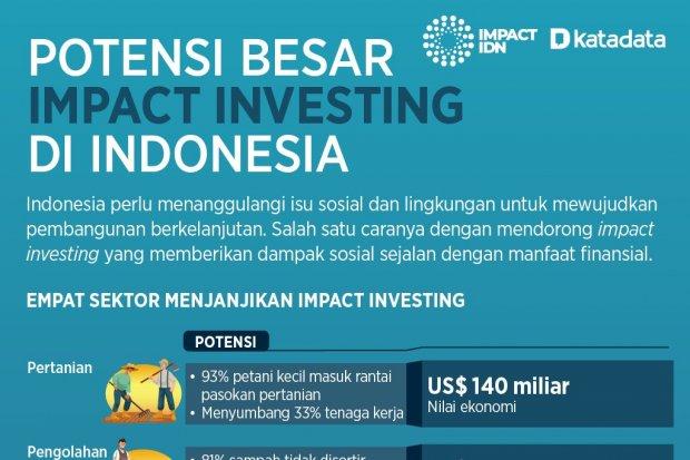 Potensi Besar Impact Investing
