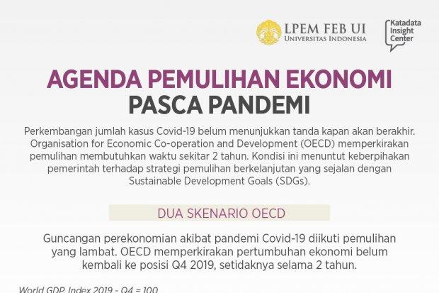 Agenda Pemulihan Ekonomi