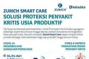 Zurich Smart Care
