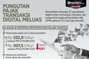 Pungutan pajak transaksi digital