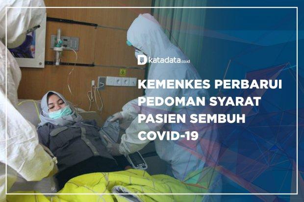 Kemenkes Perbarui Pedoman Syarat Pasien Sembuh Covid-19