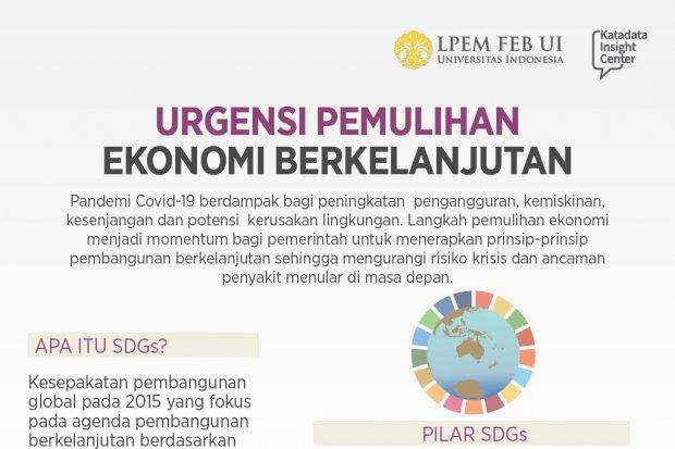 Urgensi Pemulihan Ekonomi Berkelanjutan
