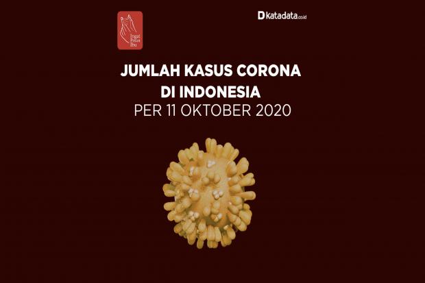 Data Kasus Corona di Indonesia per 11 Oktober 2020