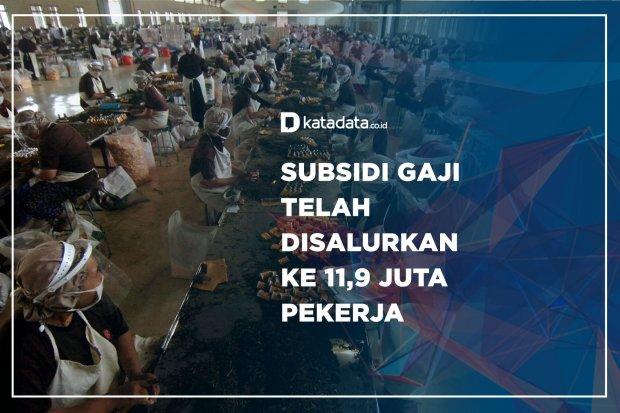 Subsidi Gaji Telah Disalurkan ke 11,9 Juta Pekerja