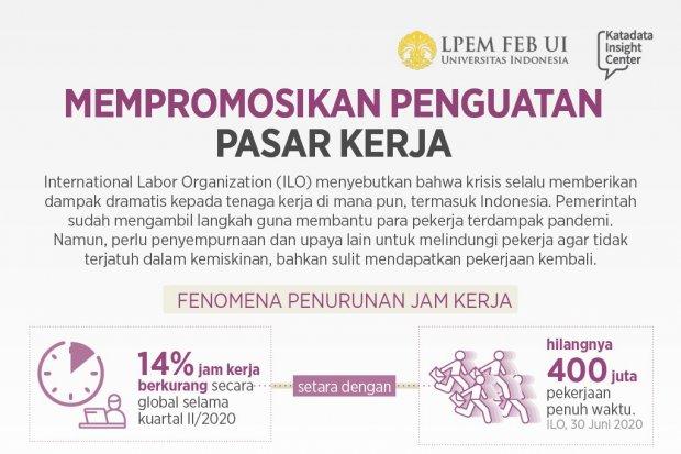 Mempromosikan Penguatan Pasar Kerja
