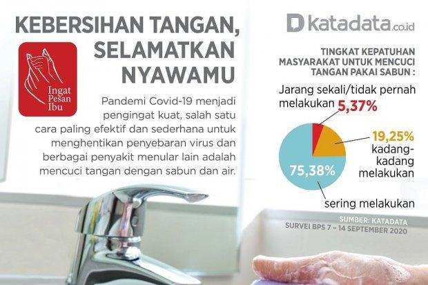 Poster Satgas Cuci Tangan