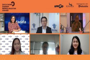 Daya Saing Daerah Berkelanjutan - Regional Summit 2020