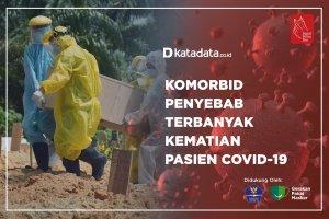 Komorbid Penyebab Terbanyak Kematian Pasien Covid-19