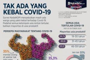 Infografik_Tak ada yang kebal Covid-19
