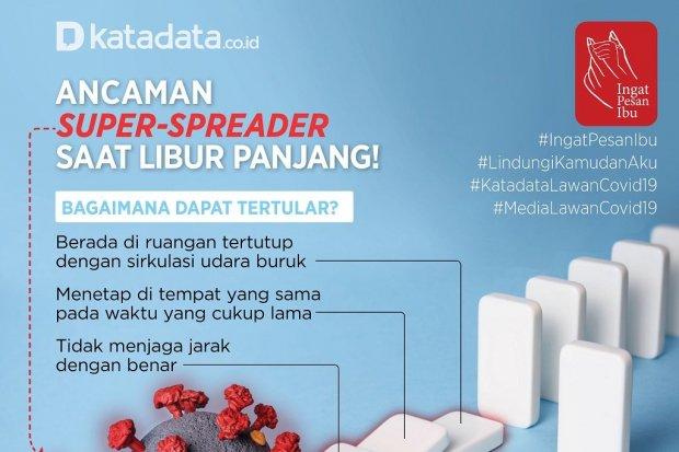 Infografik_Kampanye 3M Super Spreader