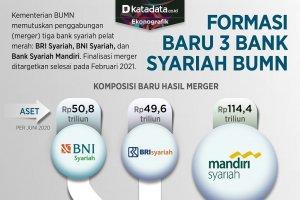 Infografik_Formasi baru 3 bank syariah bumn