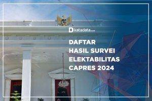 Daftar Hasil Survei Elektabilitas Capres 2024