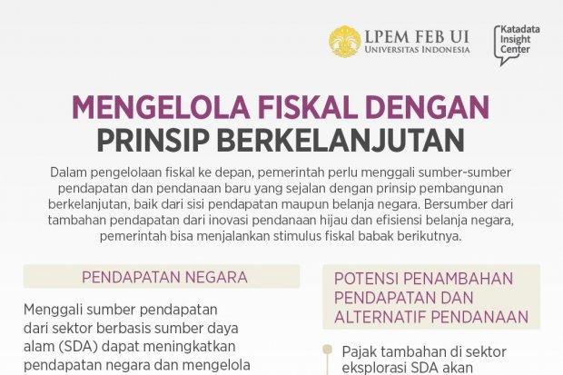 Mengelola Fiskal