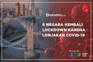 6 negara kembali lockdown karena lonjakan covid-19